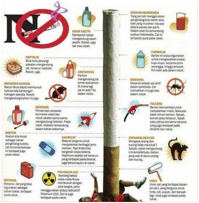 STOP rokok sekarang juga!!